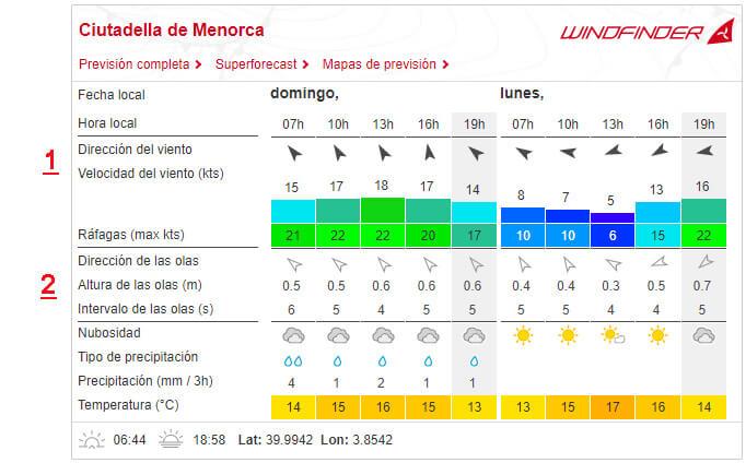 prévisions-météo-minorque-1